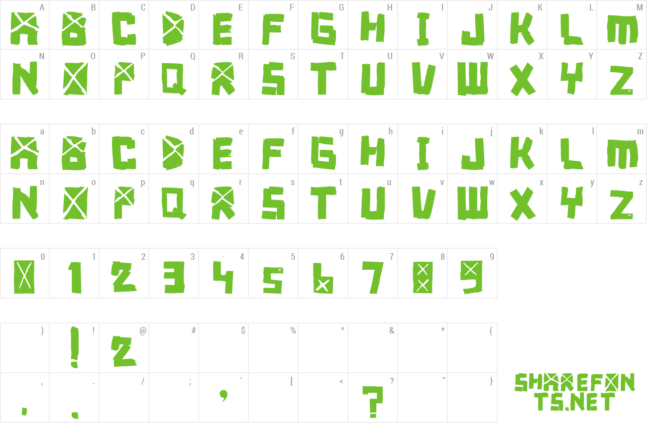 Font font breakdown preview