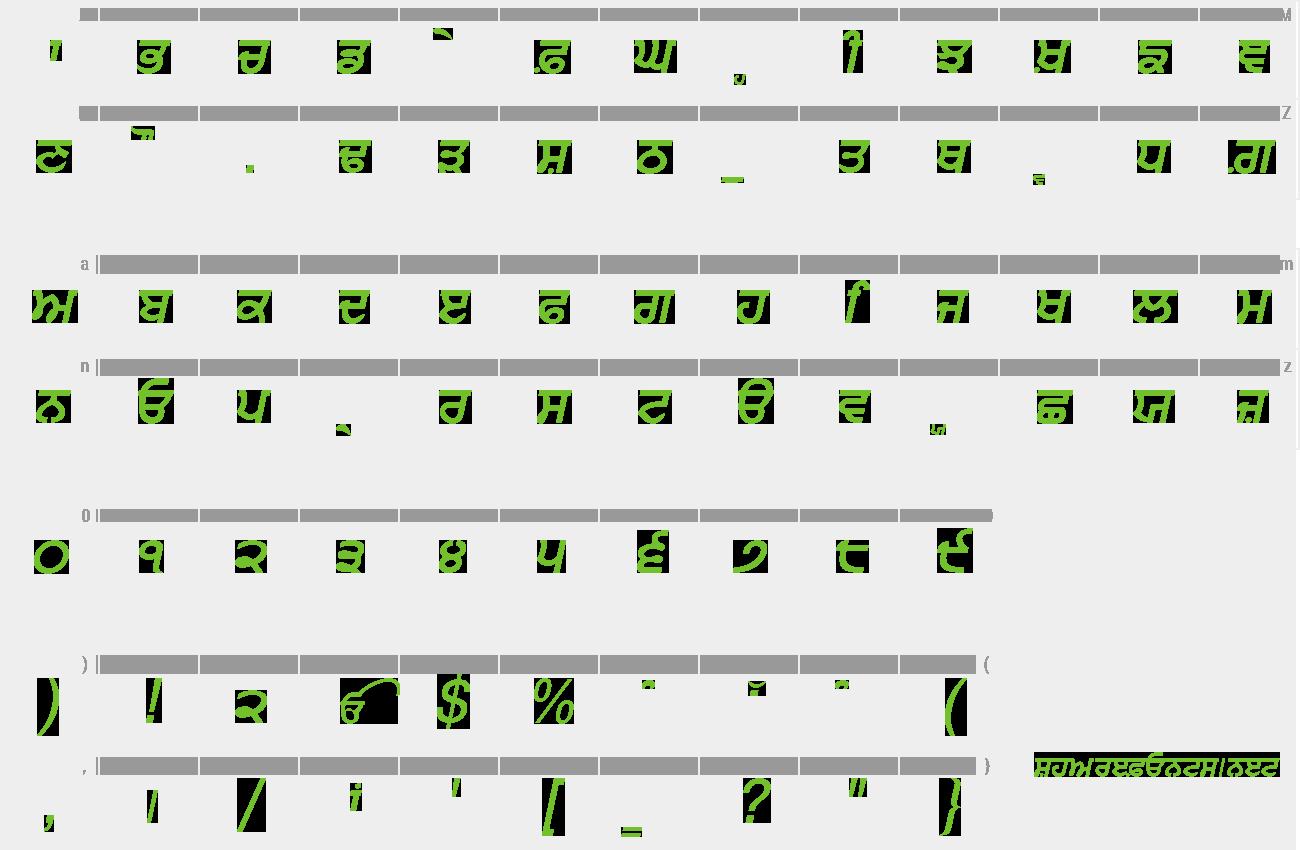 punjabi fonts ttf